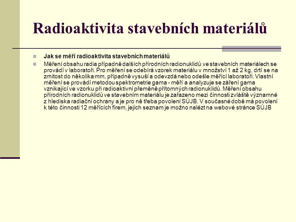 Radioaktivita stavebních materiálů Jak se měří radioaktivita stavebních materiálů Měření obsahu radia případně dalších přírodních radionuklidů ve stav