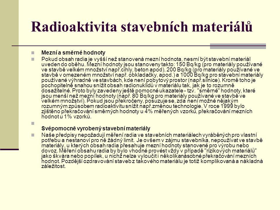 Radioaktivita stavebních materiálů Mezní a směrné hodnoty Pokud obsah radia je vyšší než stanovená mezní hodnota, nesmí být stavební materiál uveden d