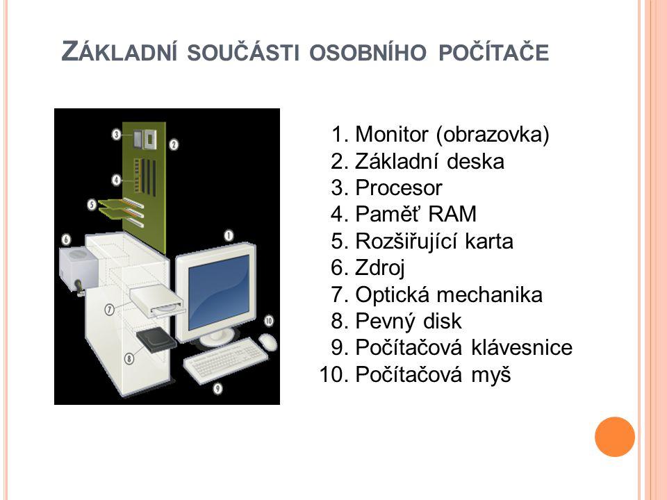 Z ÁKLADNÍ SOUČÁSTI OSOBNÍHO POČÍTAČE 1. Monitor (obrazovka) 2.