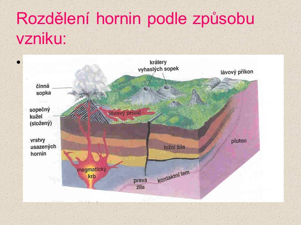 Rozdělení hornin podle způsobu vzniku: A) vyvřelé horniny: - výlevné (vulkanity) - hlubinné (plutonity) – tvoří velká podpovrchová tělesa-masivy (plut