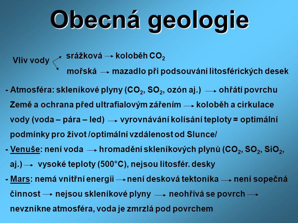 Obecná geologie Vliv vody srážková koloběh CO 2 mořská mazadlo při podsouvání litosférických desek - Atmosféra: skleníkové plyny (CO 2, SO 2, ozón aj.