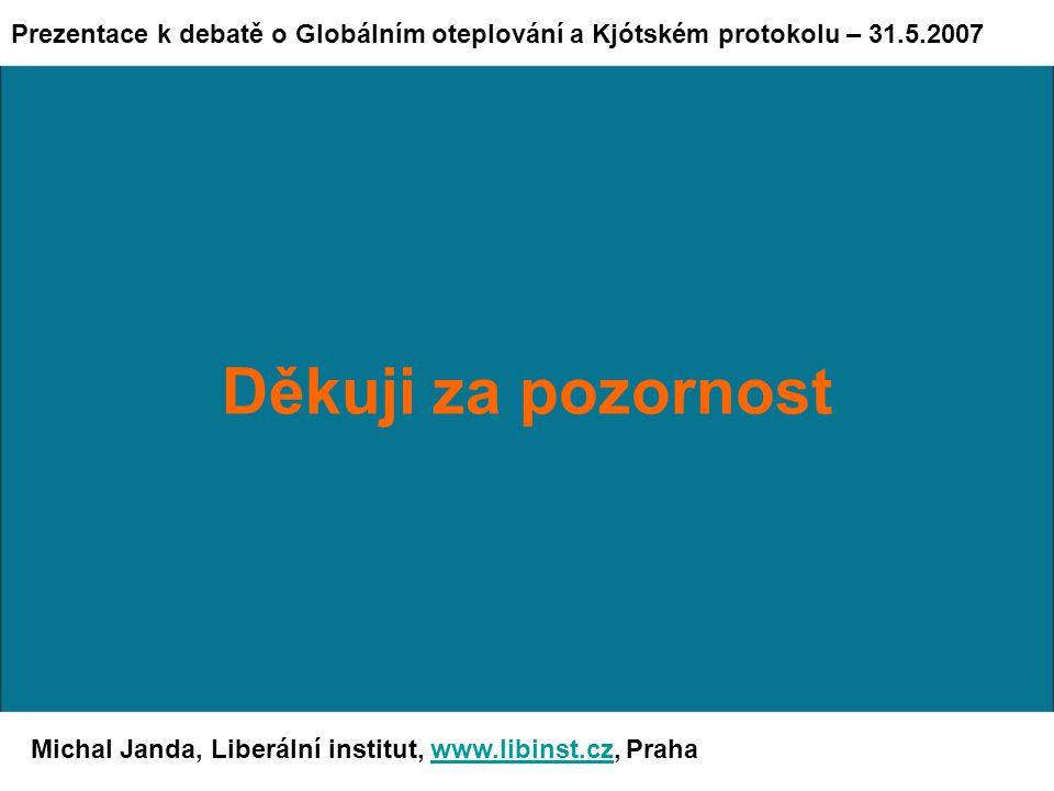 Michal Janda, Liberální institut, www.libinst.cz, Prahawww.libinst.cz Prezentace k debatě o Globálním oteplování a Kjótském protokolu – 31.5.2007 Děkuji za pozornost