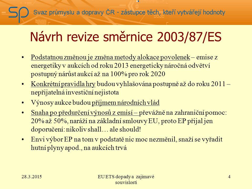 Svaz průmyslu a dopravy ČR - zástupce těch, kteří vytvářejí hodnoty Návrh revize směrnice 2003/87/ES Podstatnou změnou je změna metody alokace povolenek – emise z energetiky v aukcích od roku 2013 energeticky náročná odvětví postupný nárůst aukcí až na 100% pro rok 2020 Konkrétní pravidla hry budou vyhlašována postupně až do roku 2011 – nepřijatelná investiční nejistota Výnosy aukce budou příjmem národních vlád Snaha po předurčení výnosů z emisí – převážně na zahraniční pomoc: 20% až 50%, naráží na základní smlouvy EU, proto EP přijal jen doporučení: nikoliv shall… ale should.