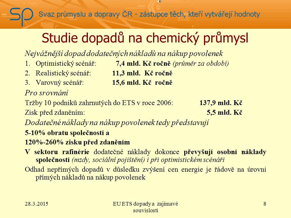 Svaz průmyslu a dopravy ČR - zástupce těch, kteří vytvářejí hodnoty Studie dopadů na chemický průmysl Nejvážnější dopad dodatečných nákladů na nákup povolenek 1.Optimistický scénář: 7,4 mld.