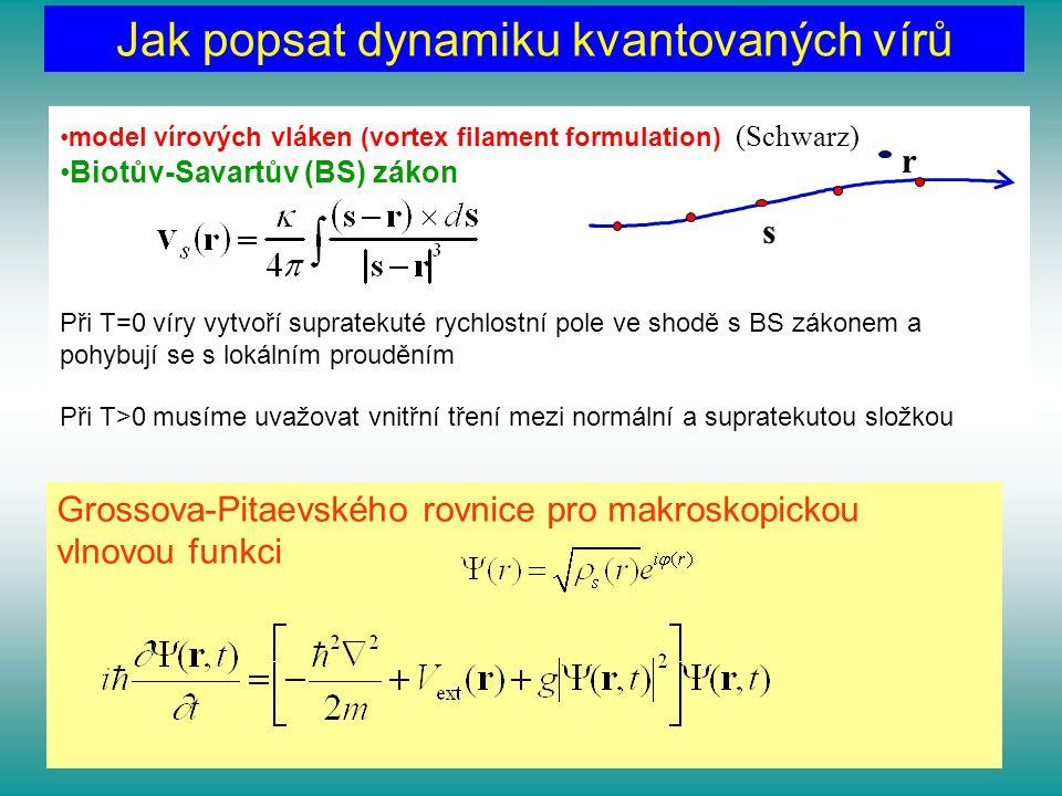 Jak popsat dynamiku kvantovaných vírů model vírových vláken (vortex filament formulation) (Schwarz) Biotův-Savartův (BS) zákon Při T=0 víry vytvoří su