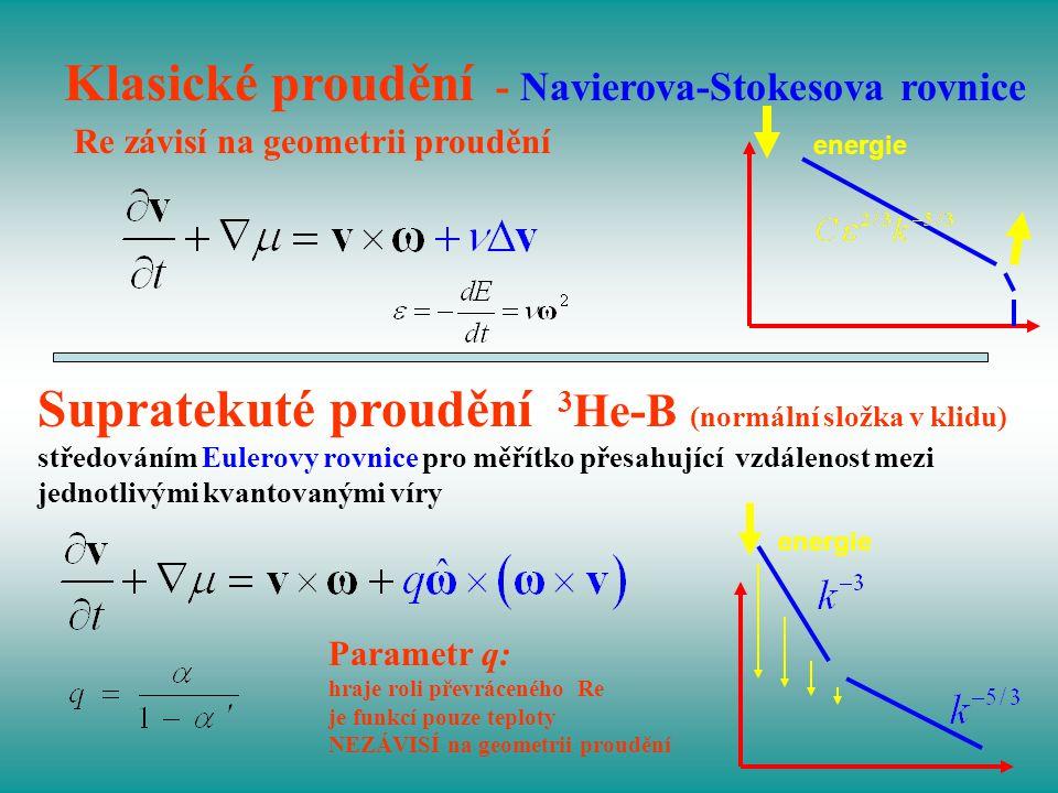 Parametr q: hraje roli převráceného Re je funkcí pouze teploty NEZÁVISÍ na geometrii proudění Supratekuté proudění 3 He-B (normální složka v klidu) st