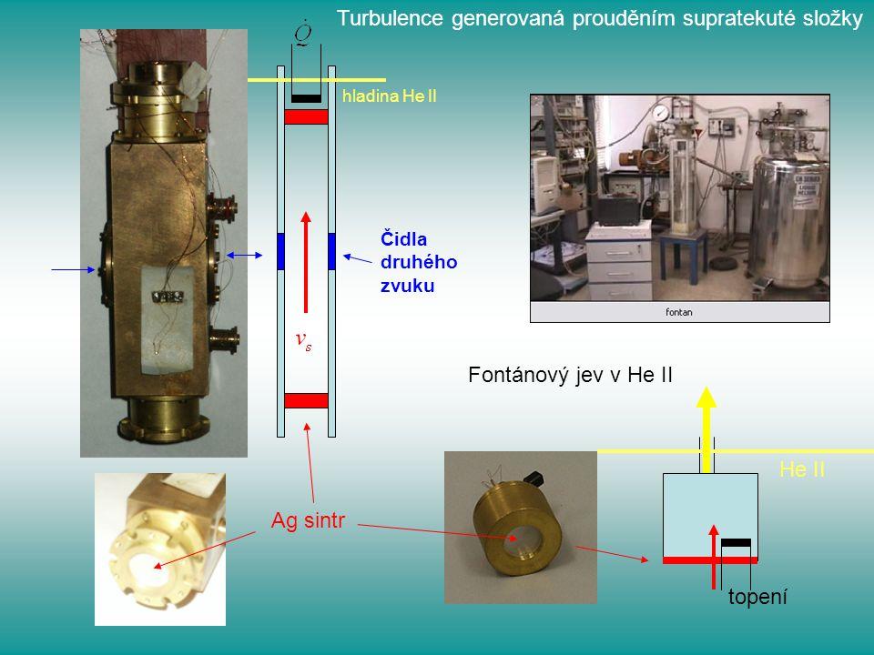 hladina He II Turbulence generovaná prouděním supratekuté složky Fontánový jev v He II He II topení Ag sintr Čidla druhého zvuku