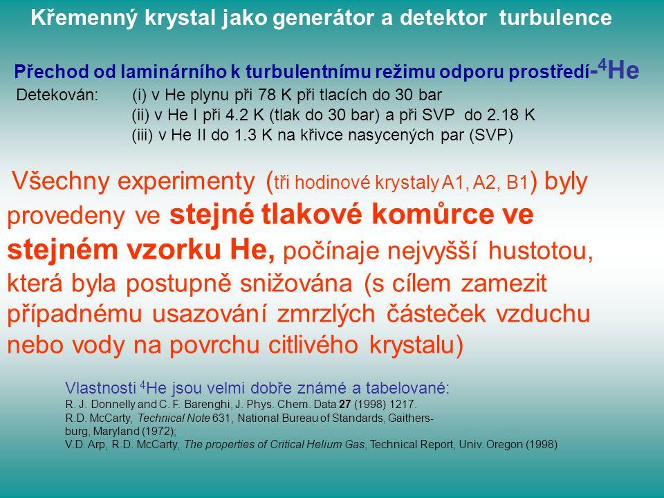 Křemenný krystal jako generátor a detektor turbulence Přechod od laminárního k turbulentnímu režimu odporu prostředí - 4 He Detekován: (i) v He plynu