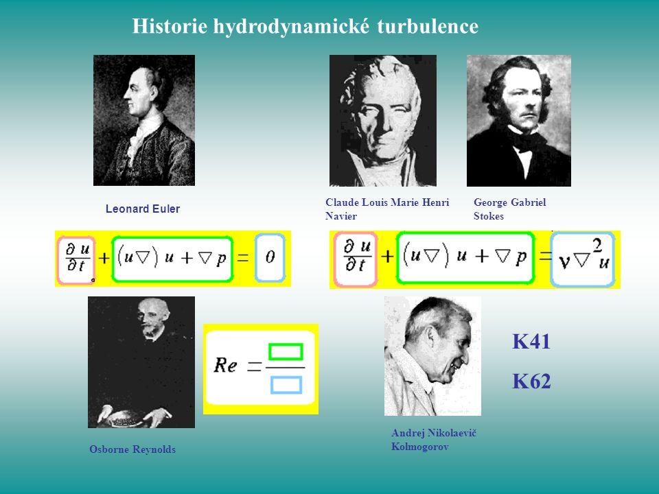 Leonard Euler Claude Louis Marie Henri Navier George Gabriel Stokes Osborne Reynolds Andrej Nikolaevič Kolmogorov Historie hydrodynamické turbulence K