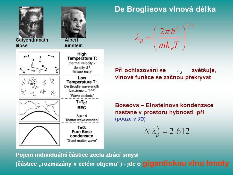 Při ochlazování se zvětšuje, vlnové funkce se začnou překrývat Boseova – Einsteinova kondenzace nastane v prostoru hybností při (pouze v 3D) De Brogli