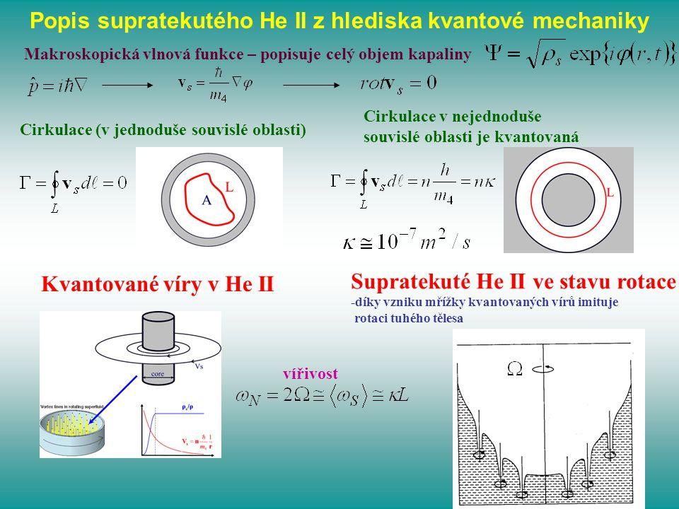 Popis supratekutého He II z hlediska kvantové mechaniky Makroskopická vlnová funkce – popisuje celý objem kapaliny Cirkulace (v jednoduše souvislé obl