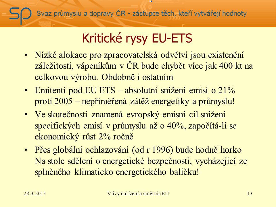 Svaz průmyslu a dopravy ČR - zástupce těch, kteří vytvářejí hodnoty Kritické rysy EU-ETS Nízké alokace pro zpracovatelská odvětví jsou existenční záležitostí, vápeníkům v ČR bude chybět více jak 400 kt na celkovou výrobu.