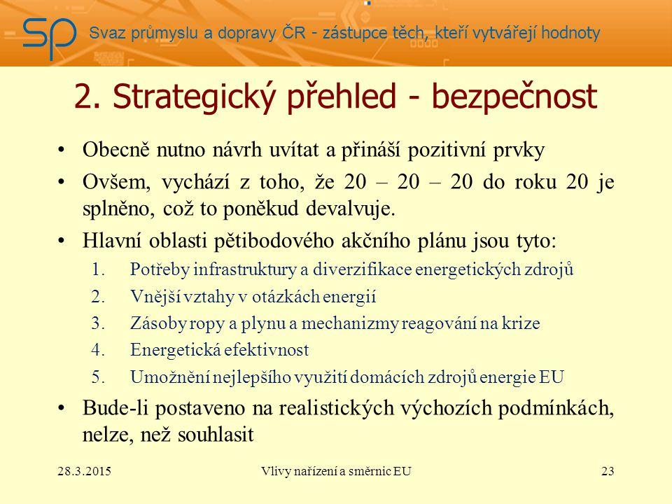 Svaz průmyslu a dopravy ČR - zástupce těch, kteří vytvářejí hodnoty 2.