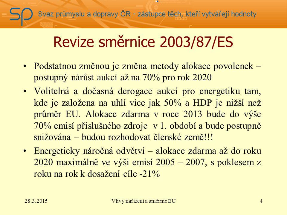 Svaz průmyslu a dopravy ČR - zástupce těch, kteří vytvářejí hodnoty Revize směrnice 2003/87/ES Podmínky pro zařazení EII (alokace přes benchmarking): Přímé a nepřímé náklady na ETS překračují 5% hrubé přidané hodnoty Celková hodnota dovozů a vývozů podělená součtem obratu a dovozů vyšší než 10% Jestliže kterákoliv hodnota překročí 30%, je obor považován za silně ohrožený únikem uhlíku Ostatní: aukce začnou v roce 2013 na 30% a dosáhnou 70% v roce 2020.