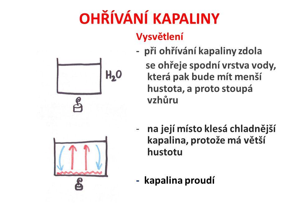 OHŘÍVÁNÍ KAPALINY Vysvětlení - při ohřívání kapaliny zdola se ohřeje spodní vrstva vody, která pak bude mít menší hustota, a proto stoupá vzhůru -na její místo klesá chladnější kapalina, protože má větší hustotu - kapalina proudí