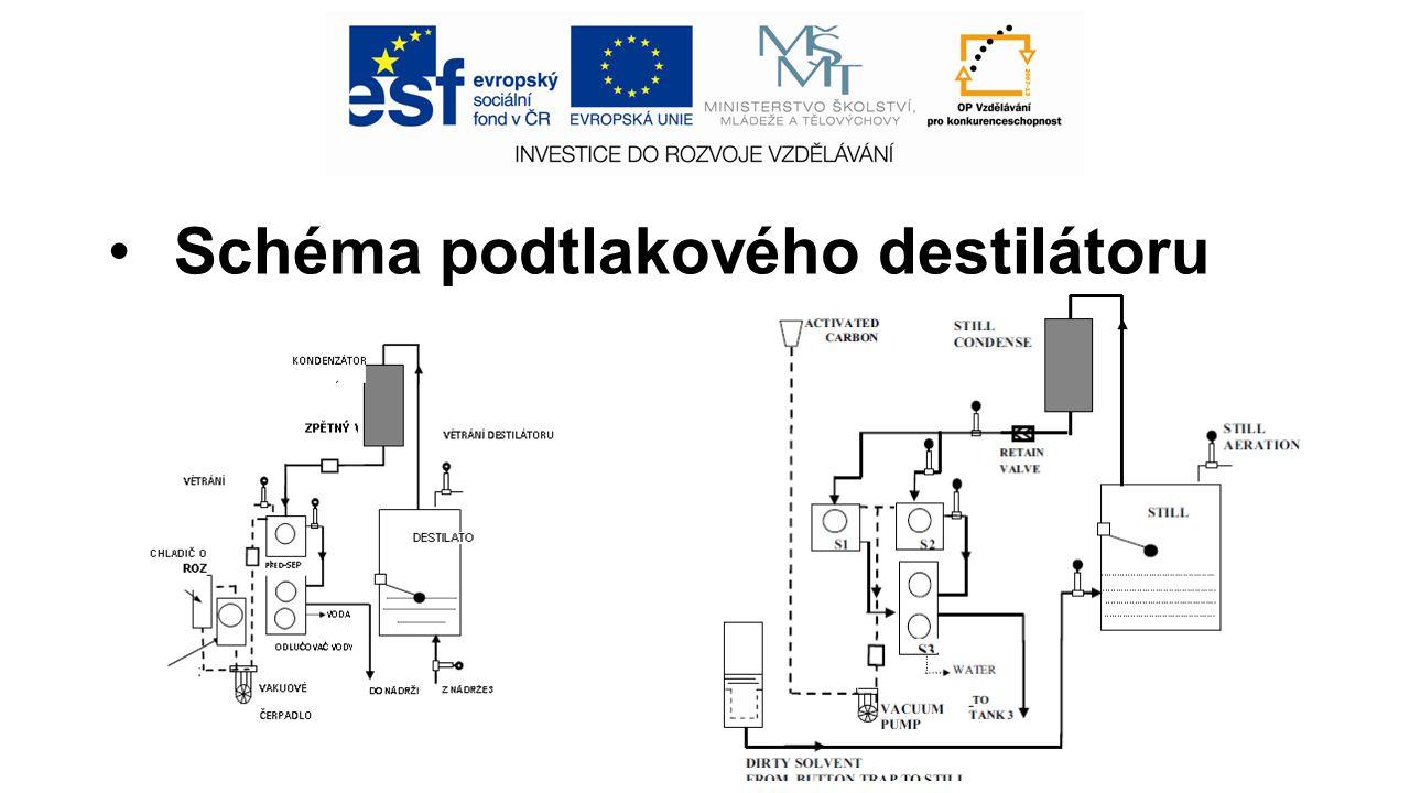 Schéma podtlakového destilátoru