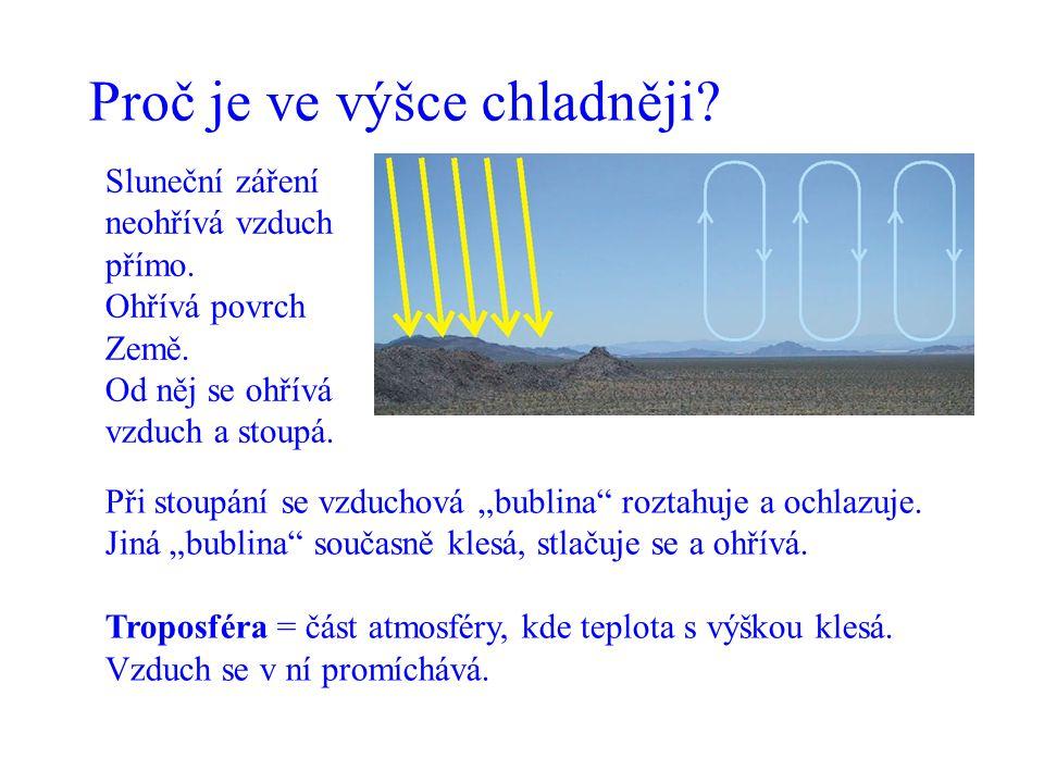 """Proč je ve výšce chladněji? Sluneční záření neohřívá vzduch přímo. Ohřívá povrch Země. Od něj se ohřívá vzduch a stoupá. Při stoupání se vzduchová """"bu"""
