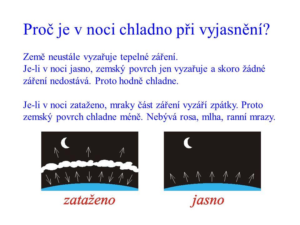 Proč je v noci chladno při vyjasnění? Země neustále vyzařuje tepelné záření. Je-li v noci jasno, zemský povrch jen vyzařuje a skoro žádné záření nedos