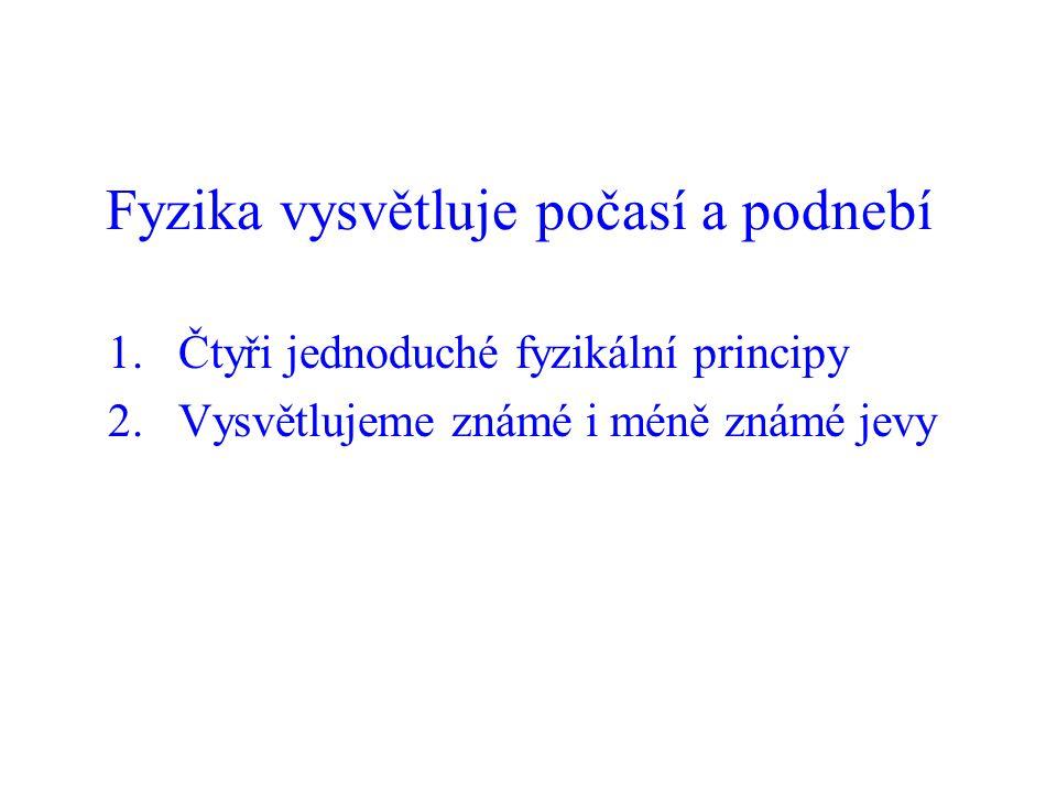 Martin Macháček, Fyzika 8, Prometheus Wikipedia