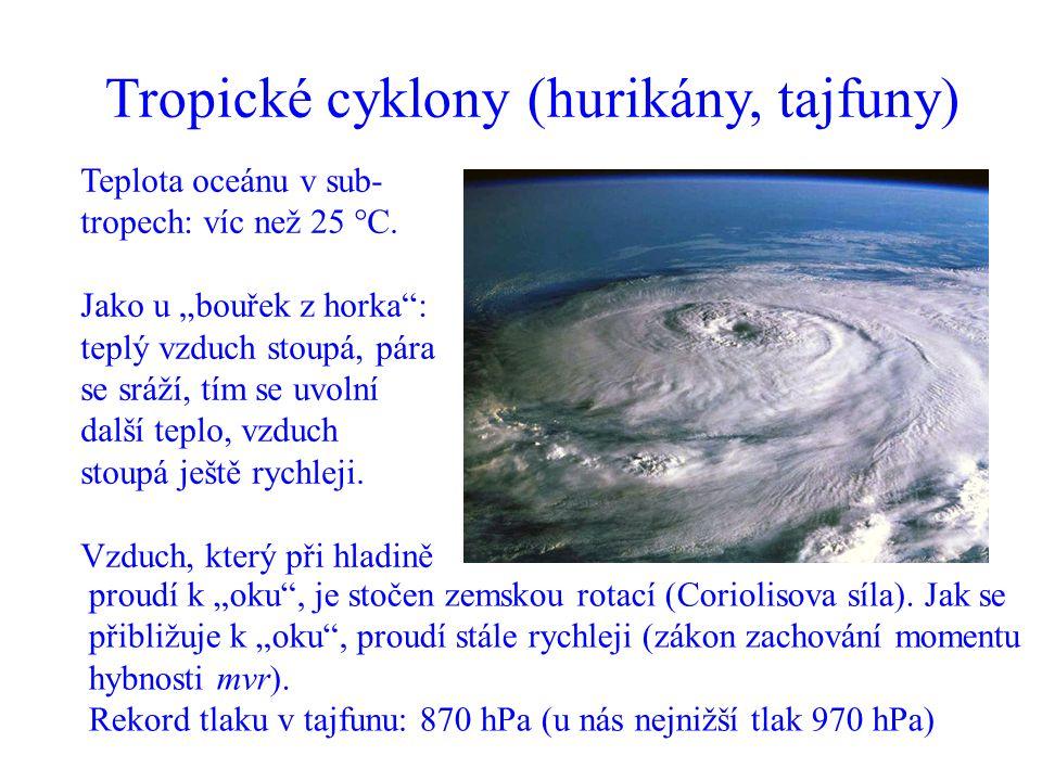 """Tropické cyklony (hurikány, tajfuny) proudí k """"oku"""", je stočen zemskou rotací (Coriolisova síla). Jak se přibližuje k """"oku"""", proudí stále rychleji (zá"""