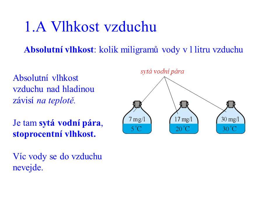1.B Vlhkost vzduchu Když v láhvi není kapalná voda, může být absolutní vlhkost menší než maximální.