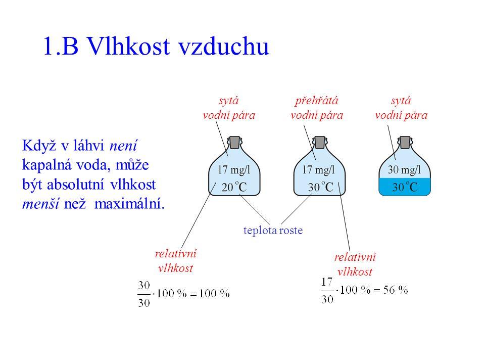 1.B Vlhkost vzduchu Když v láhvi není kapalná voda, může být absolutní vlhkost menší než maximální. sytá vodní pára sytá vodní pára přehřátá vodní pár