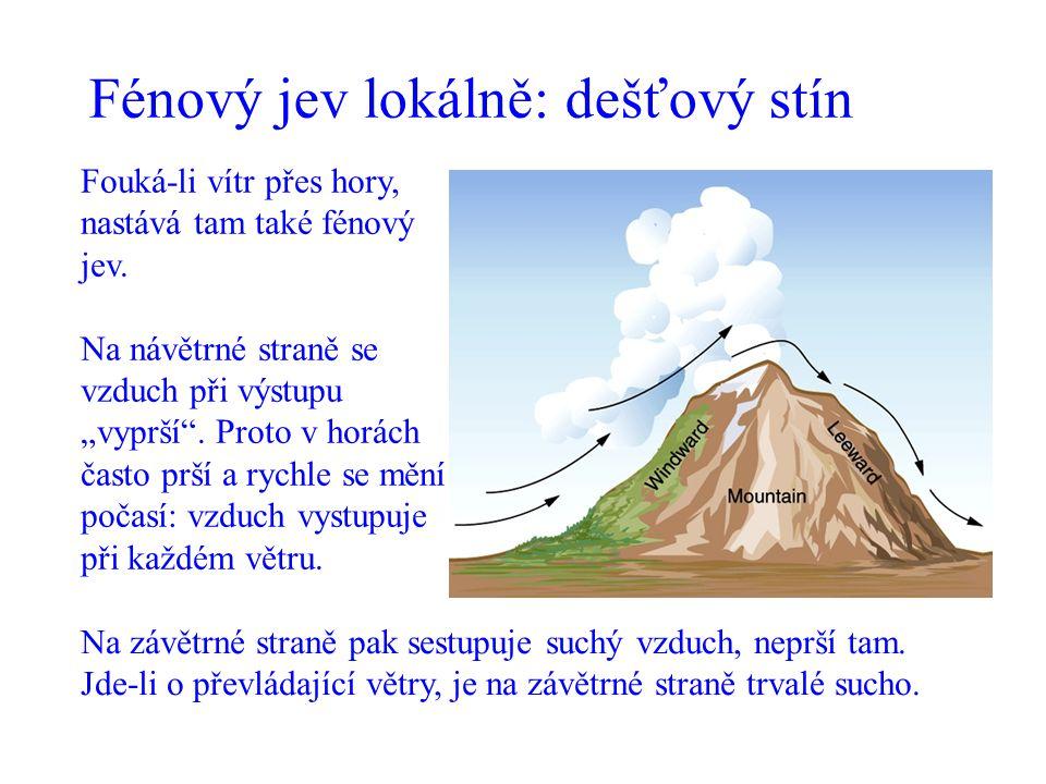 """Fénový jev lokálně: dešťový stín Fouká-li vítr přes hory, nastává tam také fénový jev. Na návětrné straně se vzduch při výstupu """"vyprší"""". Proto v horá"""