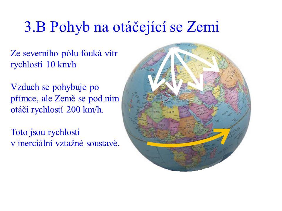 3.B Pohyb na otáčející se Zemi Ze severního pólu fouká vítr rychlostí 10 km/h Vzduch se pohybuje po přímce, ale Země se pod ním otáčí rychlostí 200 km