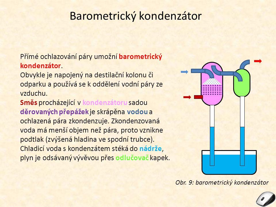 Barometrický kondenzátor Přímé ochlazování páry umožní barometrický kondenzátor.
