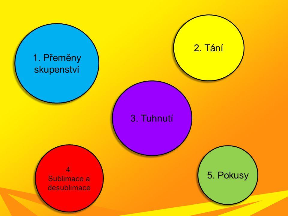 1. Přeměny skupenství 2. Tání 5. Pokusy 3. Tuhnutí 4. Sublimace a desublimace
