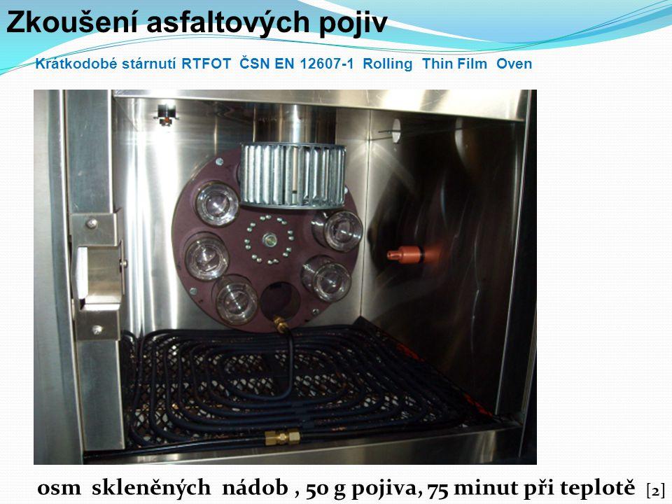 Zkoušení asfaltových pojiv Krátkodobé stárnutí RTFOT ČSN EN 12607-1 Rolling Thin Film Oven osm skleněných nádob, 50 g pojiva, 75 minut při teplotě 162