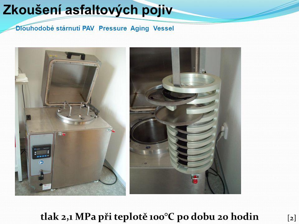 Zkoušení asfaltových pojiv Dlouhodobé stárnutí PAV Pressure Aging Vessel tlak 2,1 MPa při teplotě 100°C po dobu 20 hodin [2]
