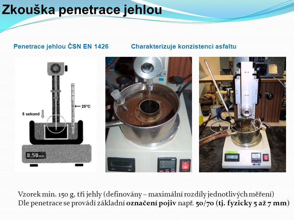 Zkouška penetrace jehlou Penetrace jehlou ČSN EN 1426Charakterizuje konzistenci asfaltu Vzorek min. 150 g, tři jehly (definovány – maximální rozdíly j