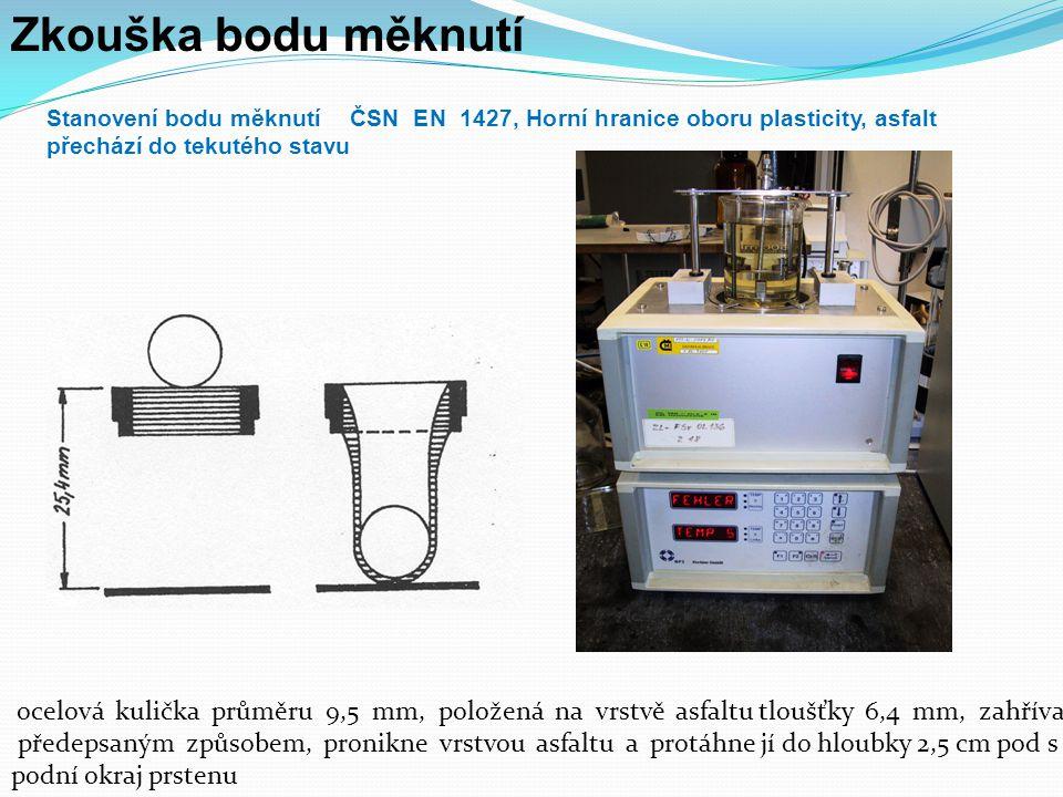 únava trvalé deformace Teplota výroba rotačníviskozimetr dynamický smykový reometr nízkoteplotnívlastnosti průhybový reometr reometr