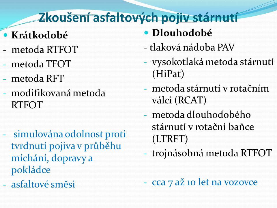 Zkoušení asfaltových pojiv stárnutí Krátkodobé - metoda RTFOT - metoda TFOT - metoda RFT - modifikovaná metoda RTFOT - simulována odolnost proti tvrdn
