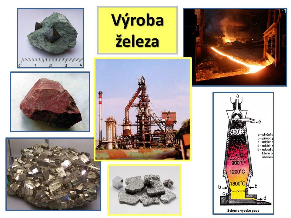 Výroba železa