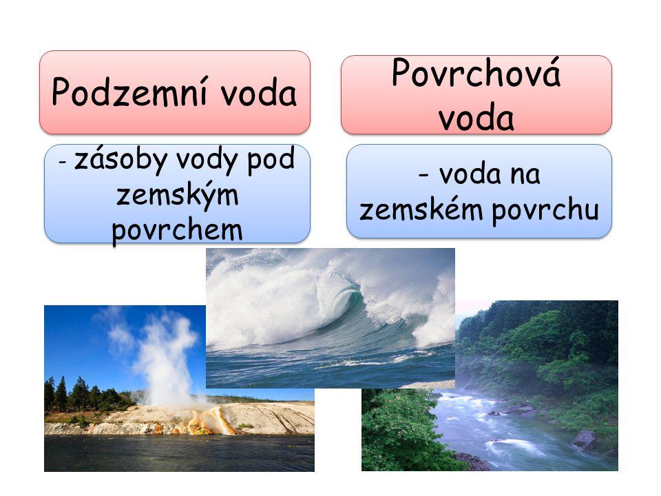 Povrchová voda Podzemní voda - zásoby vody pod zemským povrchem - voda na zemském povrchu