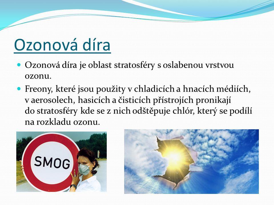 Ozonová díra Ozonová díra je oblast stratosféry s oslabenou vrstvou ozonu.