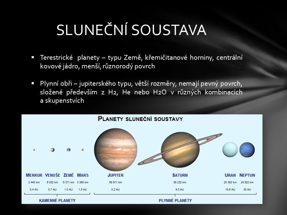  Terestrické planety – typu Země, křemičitanové horniny, centrální kovové jádro, menší, různorodý povrch  Plynní obři – jupiterského typu, větší roz