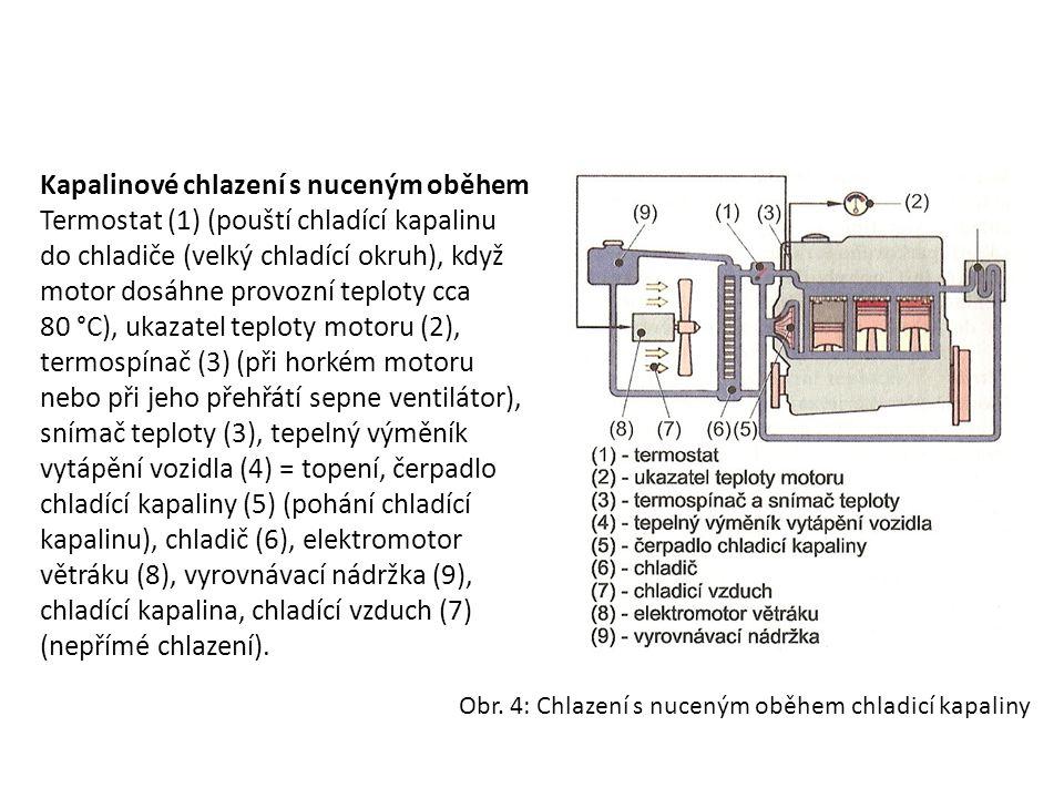 Kapalinové chlazení s nuceným oběhem Termostat (1) (pouští chladící kapalinu do chladiče (velký chladící okruh), když motor dosáhne provozní teploty c