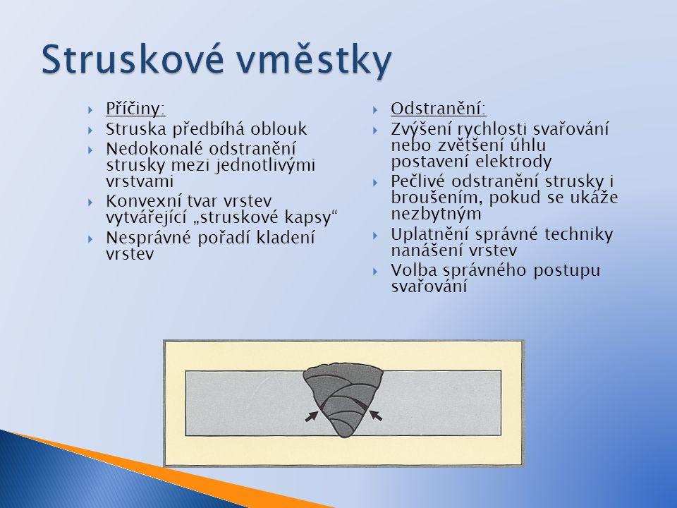 """ Příčiny:  Struska předbíhá oblouk  Nedokonalé odstranění strusky mezi jednotlivými vrstvami  Konvexní tvar vrstev vytvářející """"struskové kapsy"""" """