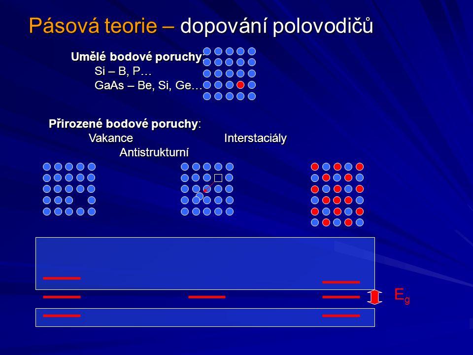 Přirozené bodové poruchy: Vakance Interstaciály Antistrukturní Vakance Interstaciály Antistrukturní Pásová teorie – dopování polovodičů Umělé bodové p