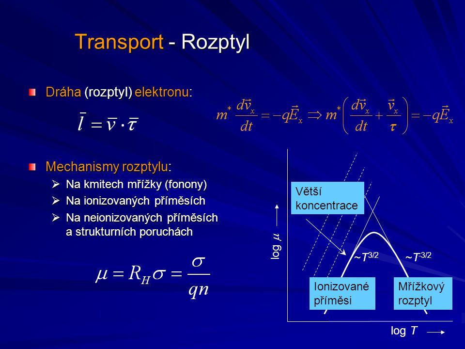 Transport - Rozptyl Dráha (rozptyl) elektronu: Mechanismy rozptylu:  Na kmitech mřížky (fonony)  Na ionizovaných příměsích  Na neionizovaných přímě