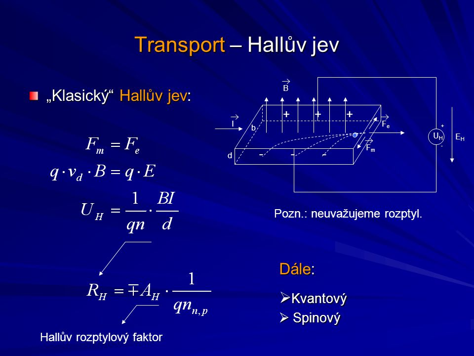 "Transport – Hallův jev I B UHUH + - FmFm FeFe d b - +++ -- Pozn.: neuvažujeme rozptyl. EHEH Hallův rozptylový faktor ""Klasický"" Hallův jev: Dále:  Kv"