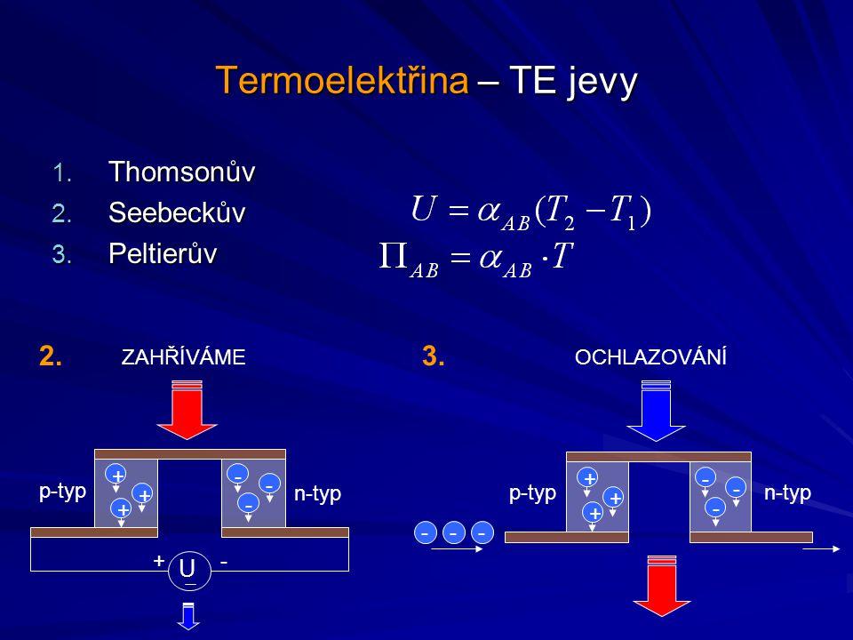 Termoelektřina – TE jevy 1. Thomsonův 2. Seebeckův 3. Peltierův p-typ n-typ U +- + + + - - - ZAHŘÍVÁME 3.2. p-typn-typ + + + - - - --- OCHLAZOVÁNÍ