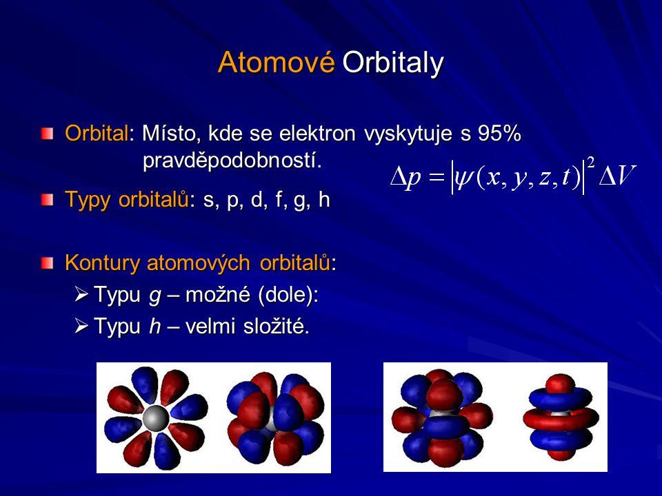 Atomové Orbitaly Orbital: Místo, kde se elektron vyskytuje s 95% pravděpodobností. Typy orbitalů: s, p, d, f, g, h Kontury atomových orbitalů:  Typu