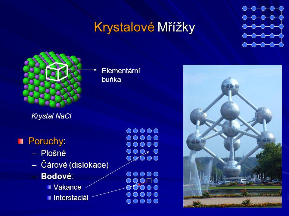 Krystalové Mřížky Poruchy: –Plošné –Čárové (dislokace) –Bodové: VakanceInterstaciál Krystal NaCl Elementární buňka