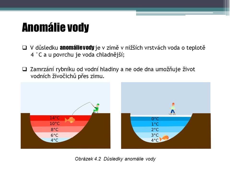 Anomálie vody  V důsledku anomálie vody je v zimě v nižších vrstvách voda o teplotě 4 °C a u povrchu je voda chladnější;  Zamrzání rybníku od vodní hladiny a ne ode dna umožňuje život vodních živočichů přes zimu.