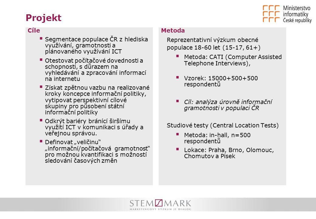 Projekt Cíle  Segmentace populace ČR z hlediska využívání, gramotnosti a plánovaného využívání ICT  Otestovat počítačové dovednosti a schopnosti, s