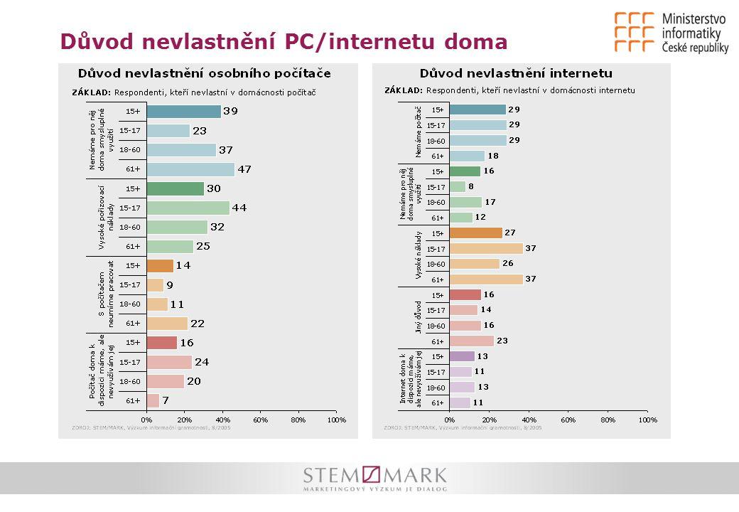 Důvod nevlastnění PC/internetu doma